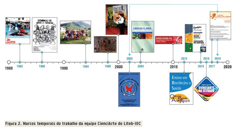 Curso Saber, Escolas em Londrina - kekanto. br